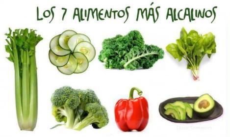 dieta-alcalina-para-adelgazar